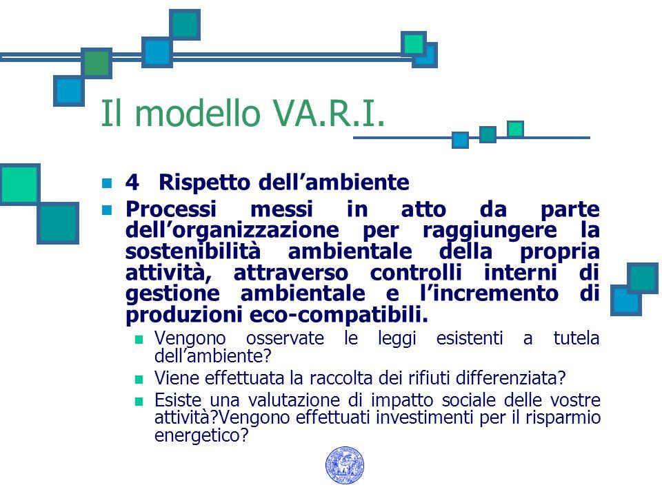 Il modello VA.R.I. 4 Rispetto dellambiente Processi messi in atto da parte dellorganizzazione per raggiungere la sostenibilità ambientale della propri