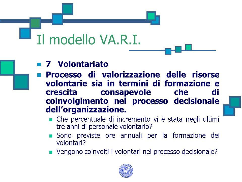 Il modello VA.R.I. 7 Volontariato Processo di valorizzazione delle risorse volontarie sia in termini di formazione e crescita consapevole che di coinv