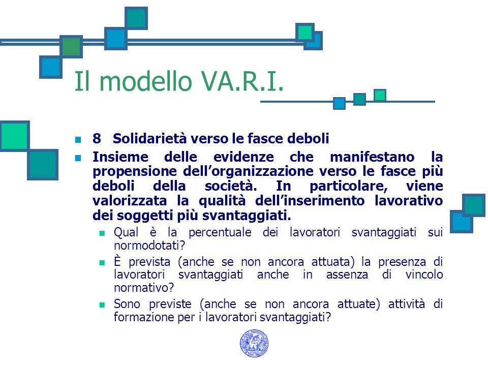 Il modello VA.R.I. 8 Solidarietà verso le fasce deboli Insieme delle evidenze che manifestano la propensione dellorganizzazione verso le fasce più deb