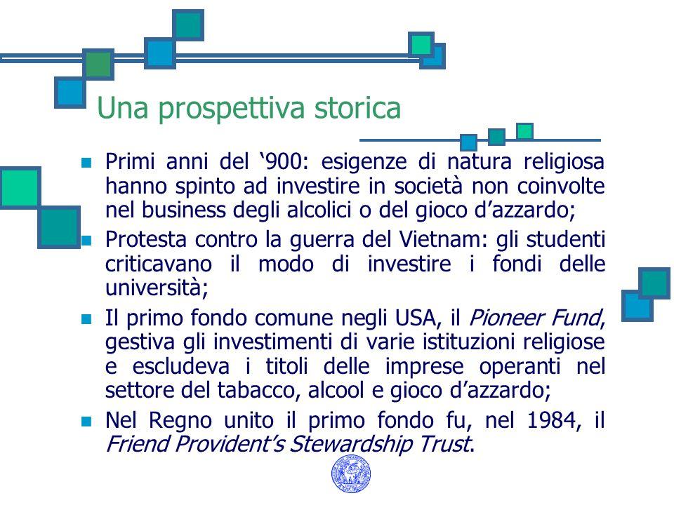 Una prospettiva storica Primi anni del 900: esigenze di natura religiosa hanno spinto ad investire in società non coinvolte nel business degli alcolic