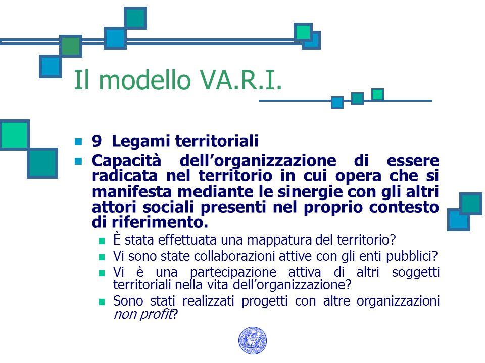 Il modello VA.R.I. 9 Legami territoriali Capacità dellorganizzazione di essere radicata nel territorio in cui opera che si manifesta mediante le siner