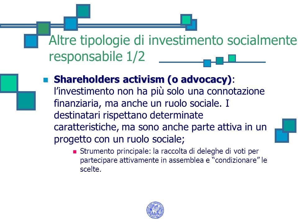 Altre tipologie di investimento socialmente responsabile 1/2 Shareholders activism (o advocacy) Shareholders activism (o advocacy): linvestimento non