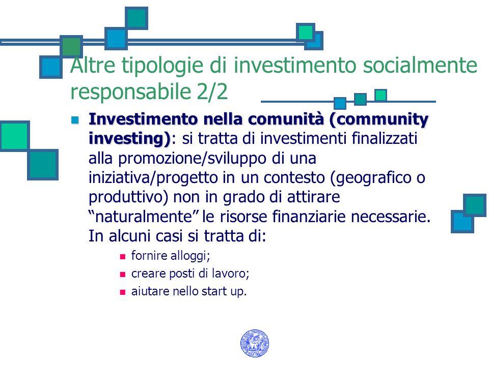 Altre tipologie di investimento socialmente responsabile 2/2 Investimento nella comunità (community investing) Investimento nella comunità (community