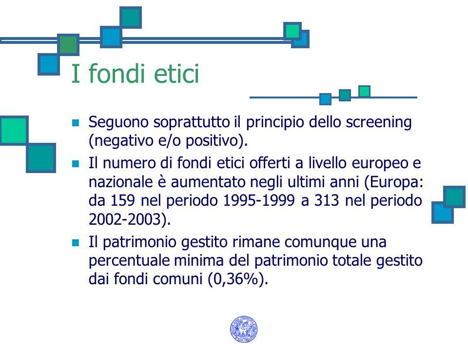I fondi etici Seguono soprattutto il principio dello screening (negativo e/o positivo). Il numero di fondi etici offerti a livello europeo e nazionale