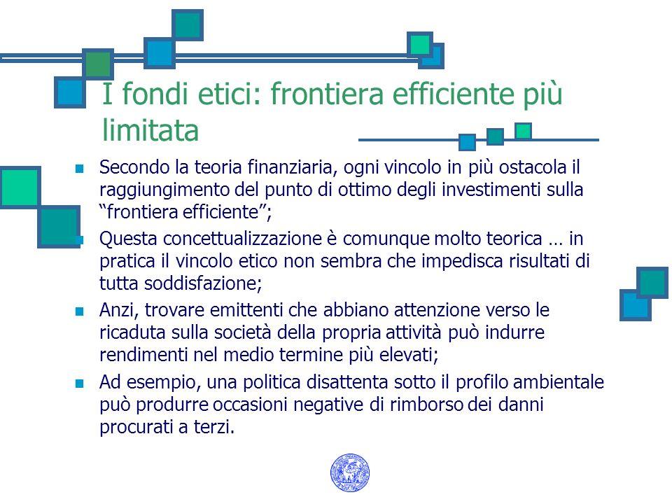 I fondi etici: frontiera efficiente più limitata Secondo la teoria finanziaria, ogni vincolo in più ostacola il raggiungimento del punto di ottimo deg