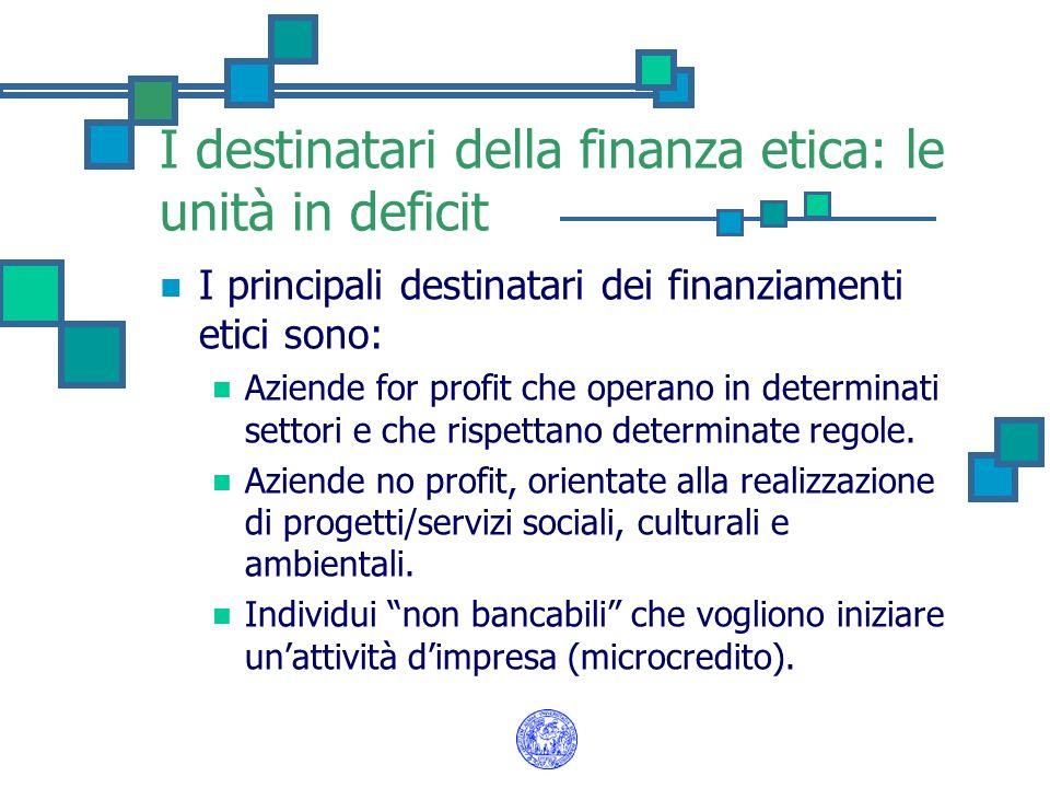 I destinatari della finanza etica: le unità in deficit I principali destinatari dei finanziamenti etici sono: Aziende for profit che operano in determ