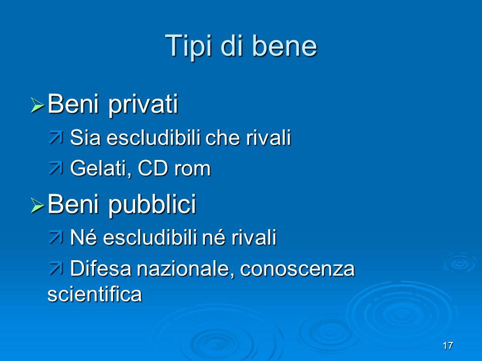 17 Tipi di bene Beni privati Beni privati Sia escludibili che rivali Sia escludibili che rivali Gelati, CD rom Gelati, CD rom Beni pubblici Beni pubbl