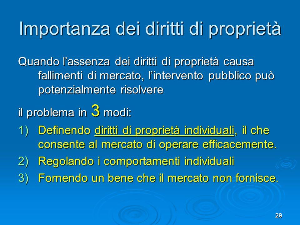 29 Importanza dei diritti di proprietà Quando lassenza dei diritti di proprietà causa fallimenti di mercato, lintervento pubblico può potenzialmente r