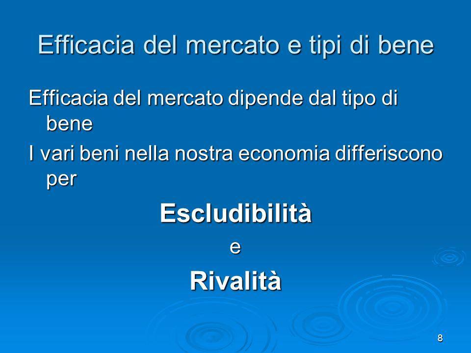 8 Efficacia del mercato e tipi di bene Efficacia del mercato dipende dal tipo di bene I vari beni nella nostra economia differiscono per Escludibilità