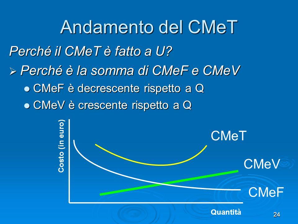 24 Andamento del CMeT Perché il CMeT è fatto a U? Perché è la somma di CMeF e CMeV Perché è la somma di CMeF e CMeV CMeF è decrescente rispetto a Q CM