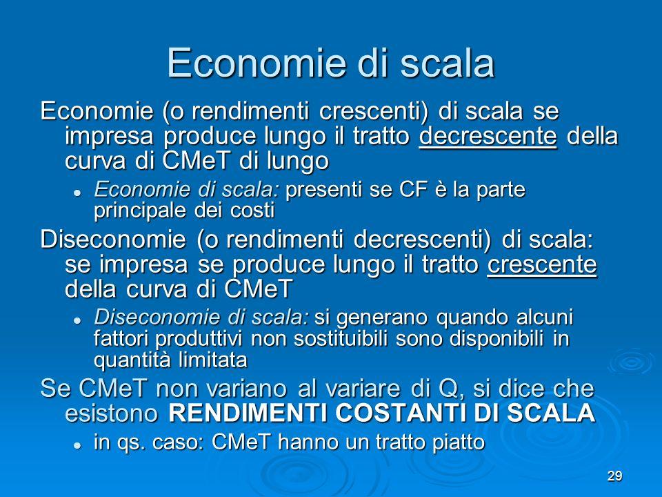 29 Economie di scala Economie (o rendimenti crescenti) di scala se impresa produce lungo il tratto decrescente della curva di CMeT di lungo Economie d