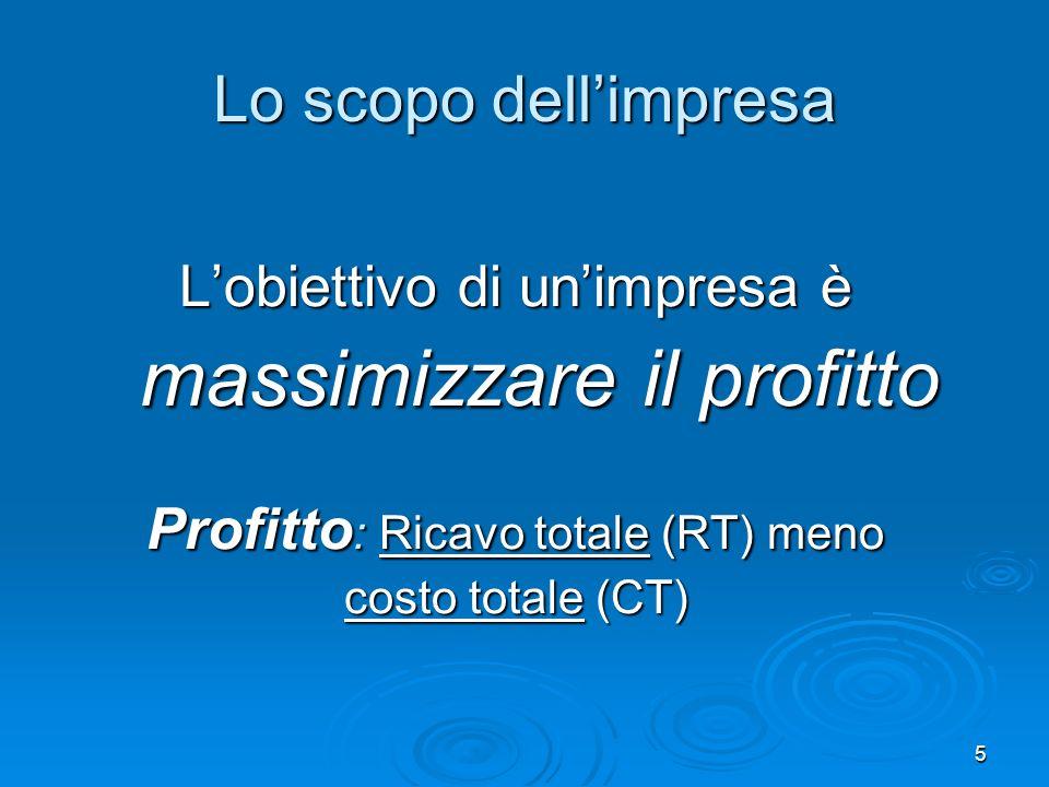 5 Lo scopo dellimpresa Lobiettivo di unimpresa è massimizzare il profitto massimizzare il profitto Profitto : Ricavo totale (RT) meno costo totale (CT