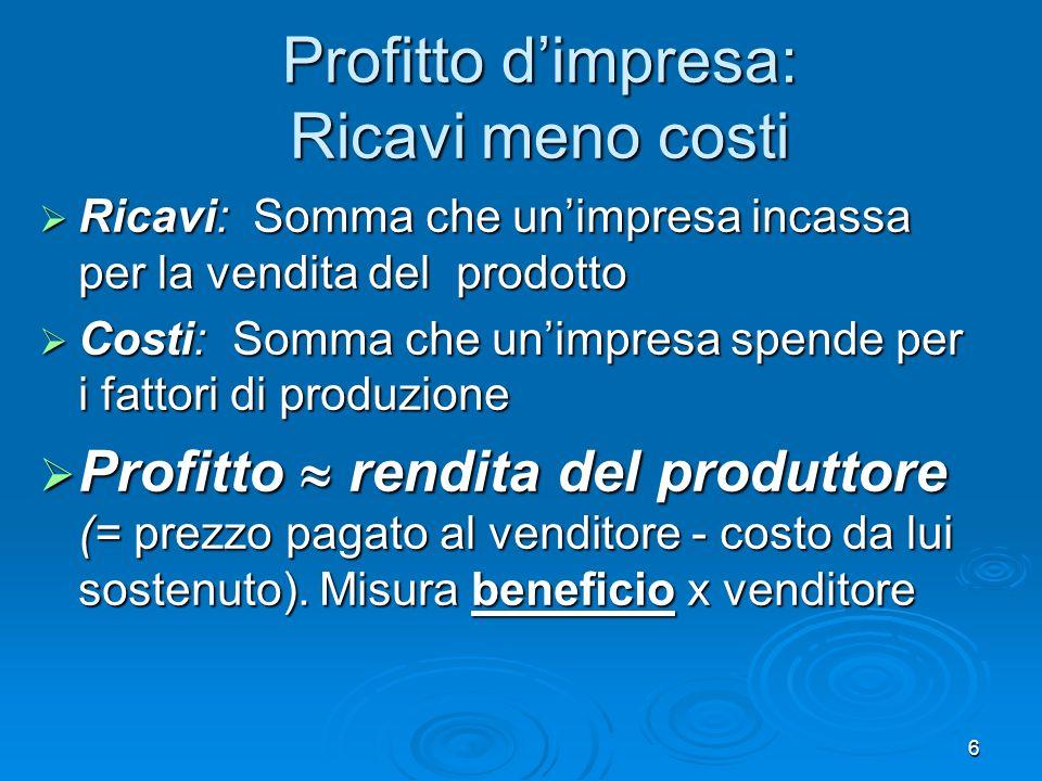 6 Profitto dimpresa: Ricavi meno costi Ricavi: Somma che unimpresa incassa per la vendita del prodotto Ricavi: Somma che unimpresa incassa per la vend