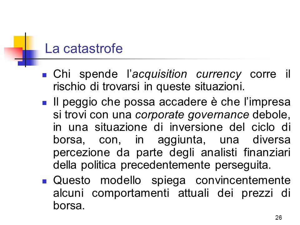 26 La catastrofe Chi spende lacquisition currency corre il rischio di trovarsi in queste situazioni. Il peggio che possa accadere è che limpresa si tr