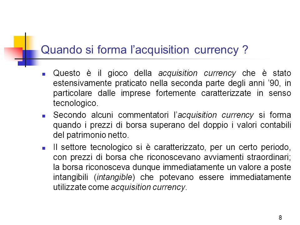 8 Quando si forma lacquisition currency ? Questo è il gioco della acquisition currency che è stato estensivamente praticato nella seconda parte degli