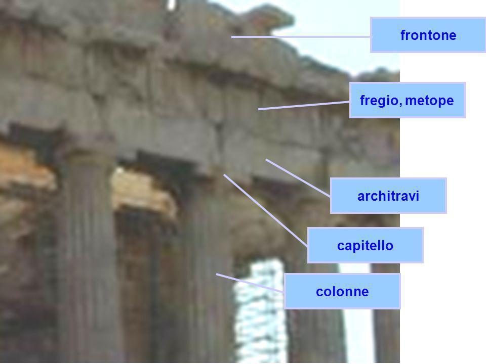 colonne architravi fregio, metope frontone capitello
