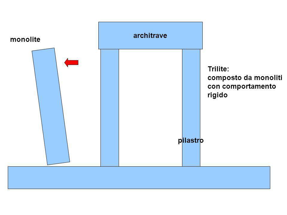 architrave Trilite: composto da monoliti con comportamento rigido monolite pilastro