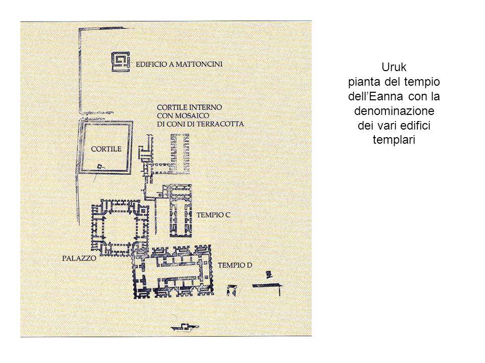 Uruk pianta del tempio dellEanna con la denominazione dei vari edifici templari