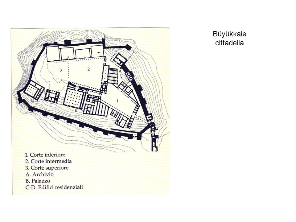Büyükkale cittadella