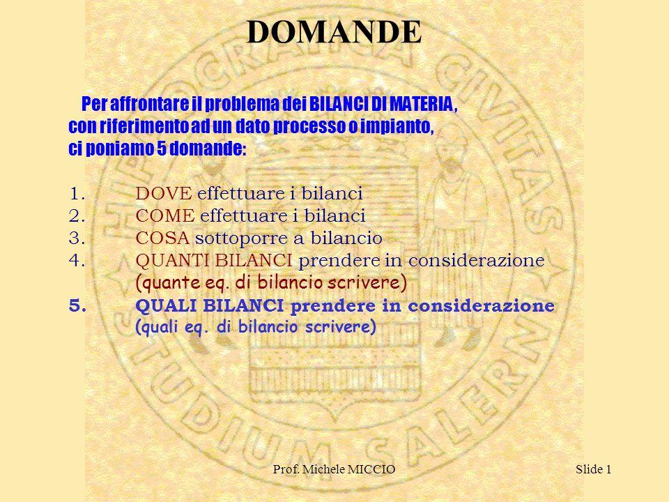 Prof. Michele MICCIOSlide 1 Per affrontare il problema dei BILANCI DI MATERIA, con riferimento ad un dato processo o impianto, ci poniamo 5 domande: 1