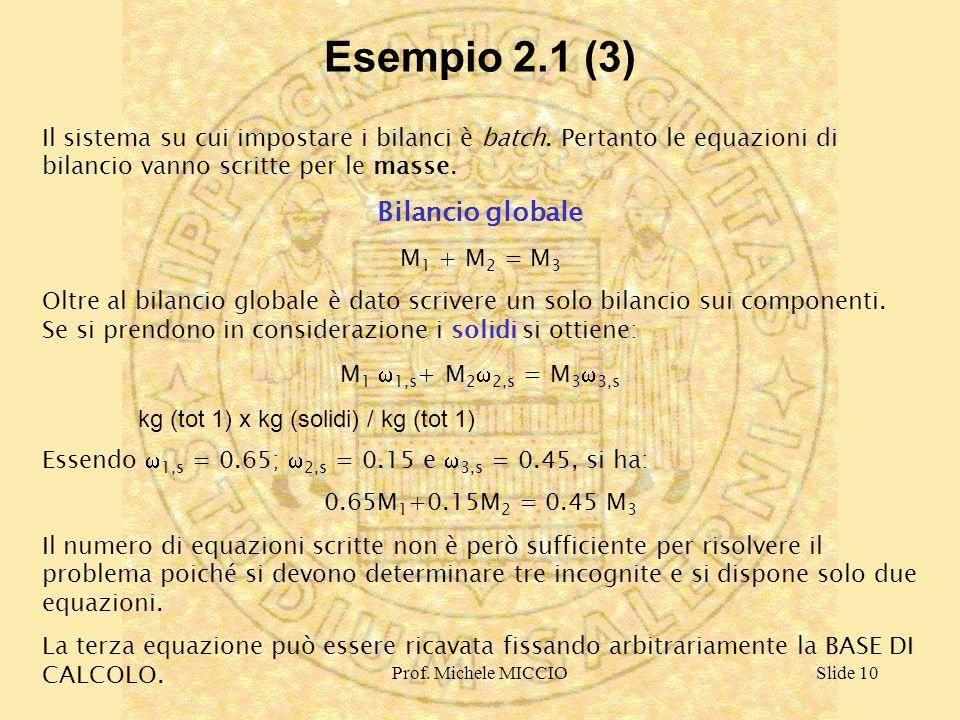 Prof. Michele MICCIOSlide 10 Esempio 2.1 (3) Il sistema su cui impostare i bilanci è batch. Pertanto le equazioni di bilancio vanno scritte per le mas