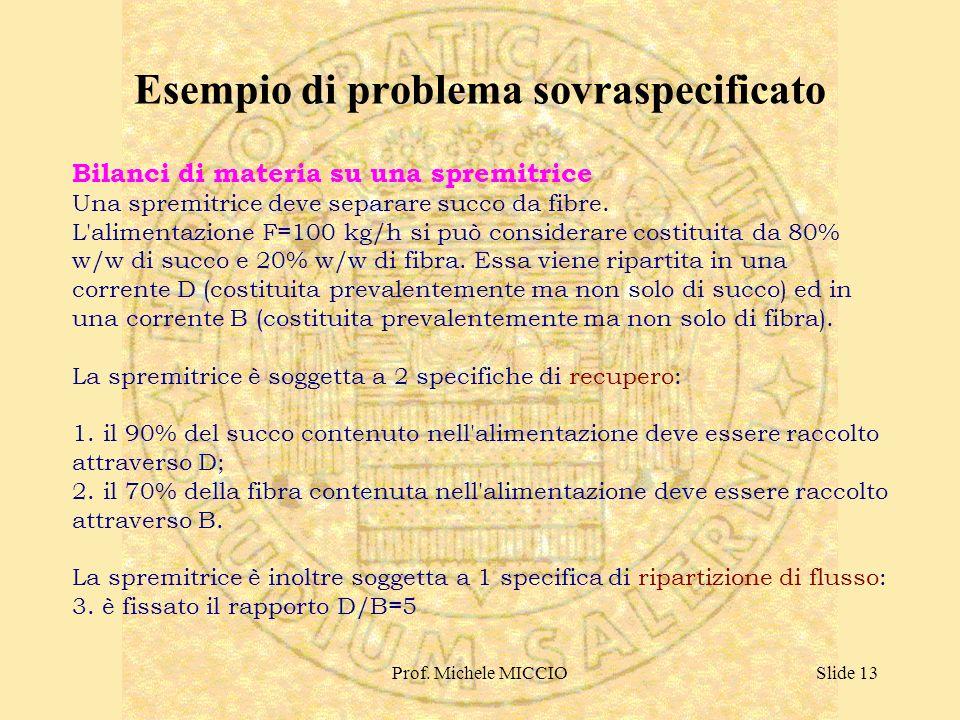 Prof. Michele MICCIOSlide 13 Bilanci di materia su una spremitrice Una spremitrice deve separare succo da fibre. L'alimentazione F=100 kg/h si può con