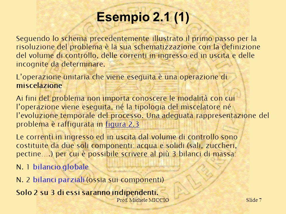 Prof. Michele MICCIOSlide 7 Esempio 2.1 (1) Seguendo lo schema precedentemente illustrato il primo passo per la risoluzione del problema è la sua sche