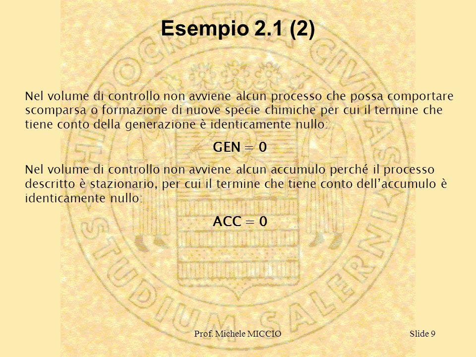 Prof. Michele MICCIOSlide 9 Esempio 2.1 (2) Nel volume di controllo non avviene alcun processo che possa comportare scomparsa o formazione di nuove sp