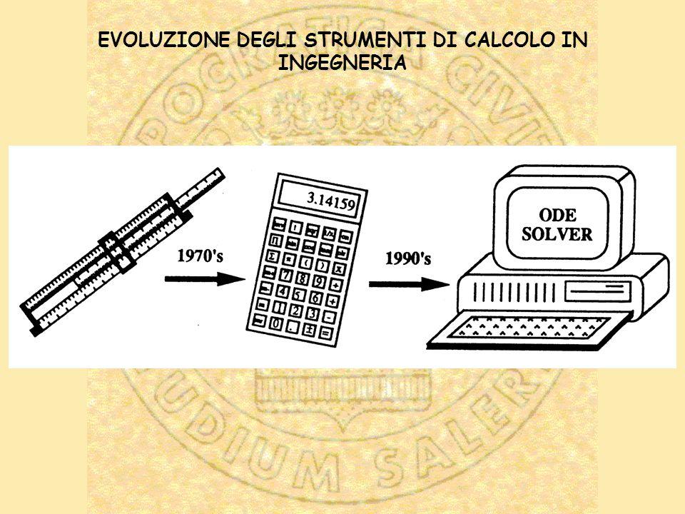 EVOLUZIONE DEGLI STRUMENTI DI CALCOLO IN INGEGNERIA