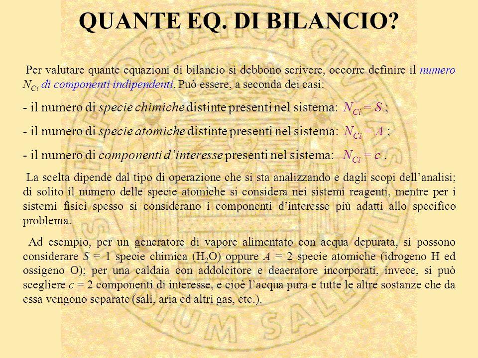 QUANTE EQ. DI BILANCIO.