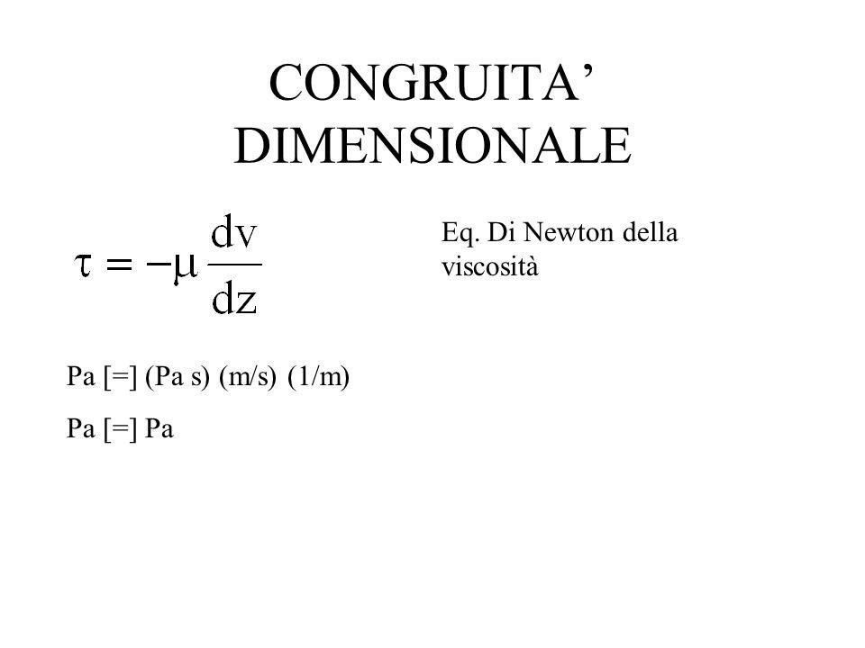 CONGRUITA DIMENSIONALE Pa [=] (Pa s) (m/s) (1/m) Pa [=] Pa Eq. Di Newton della viscosità