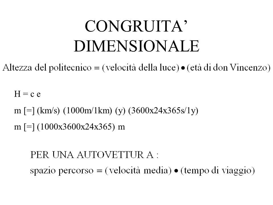 CONGRUITA DIMENSIONALE H = c e m [=] (km/s) (1000m/1km) (y) (3600x24x365s/1y) m [=] (1000x3600x24x365) m