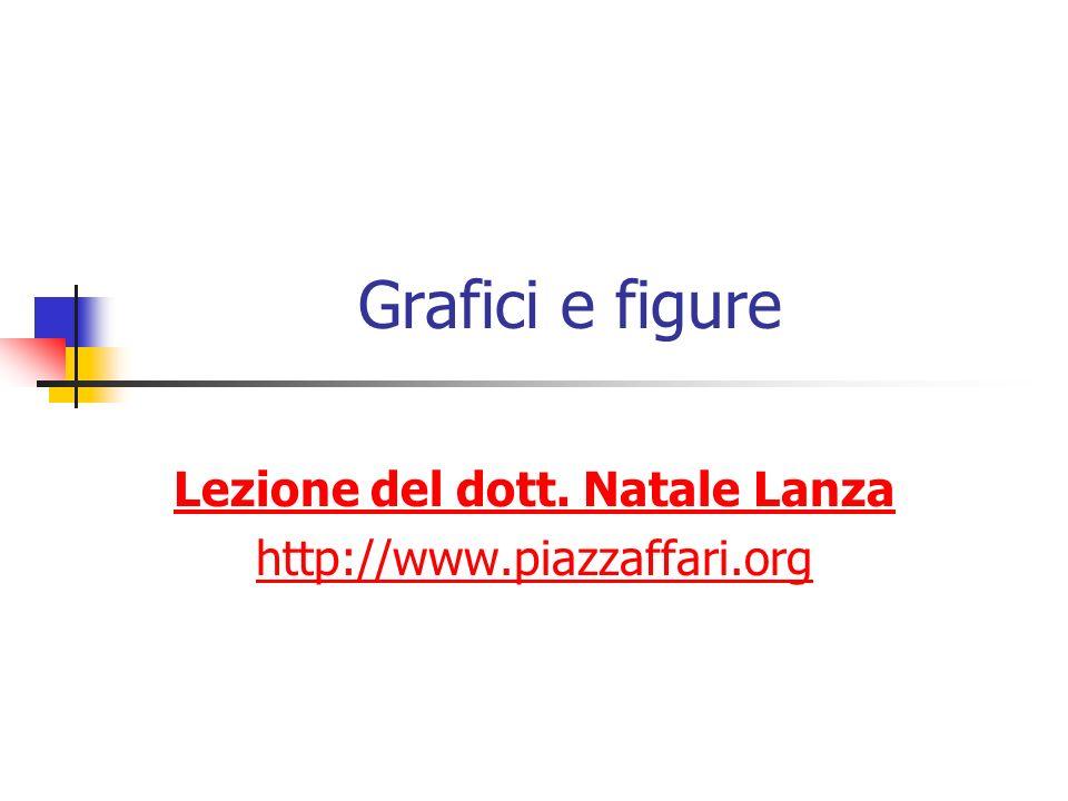 Grafici e figure Lezione del dott. Natale Lanza http://www.piazzaffari.org