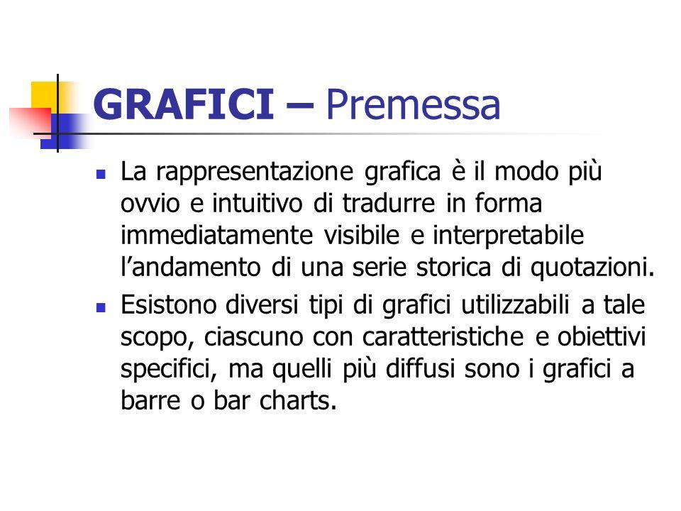 GRAFICI – Premessa La rappresentazione grafica è il modo più ovvio e intuitivo di tradurre in forma immediatamente visibile e interpretabile landament