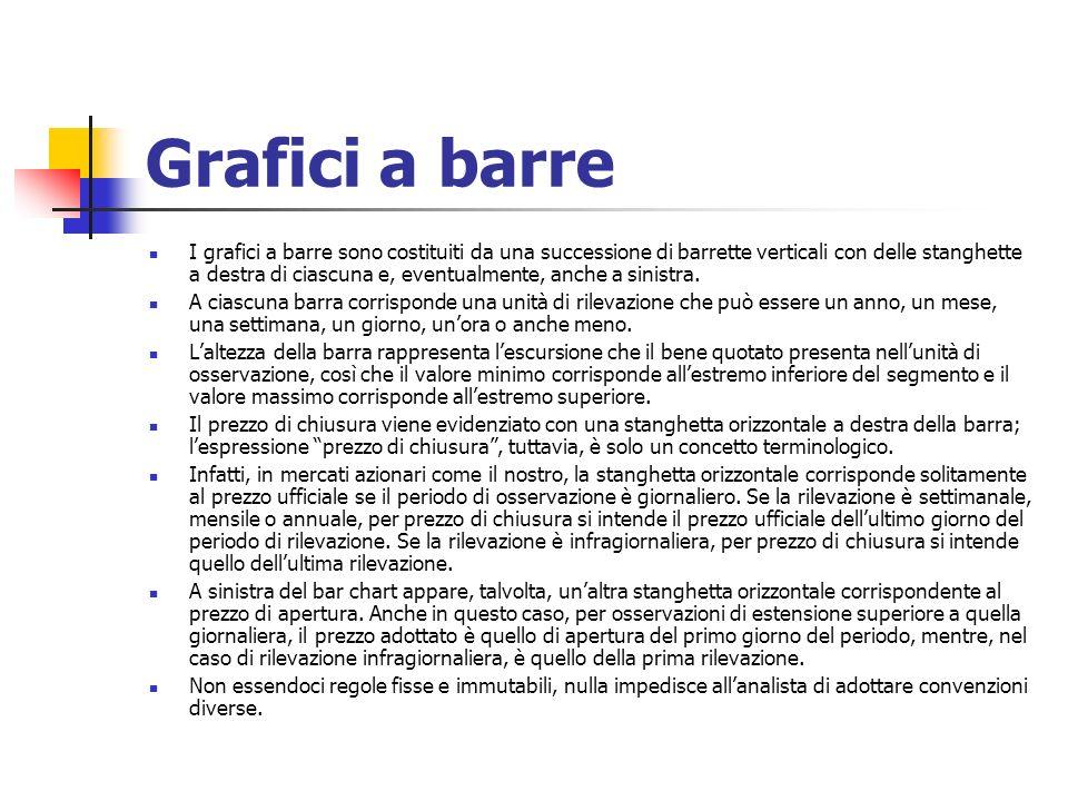 Grafici a barre I grafici a barre sono costituiti da una successione di barrette verticali con delle stanghette a destra di ciascuna e, eventualmente,