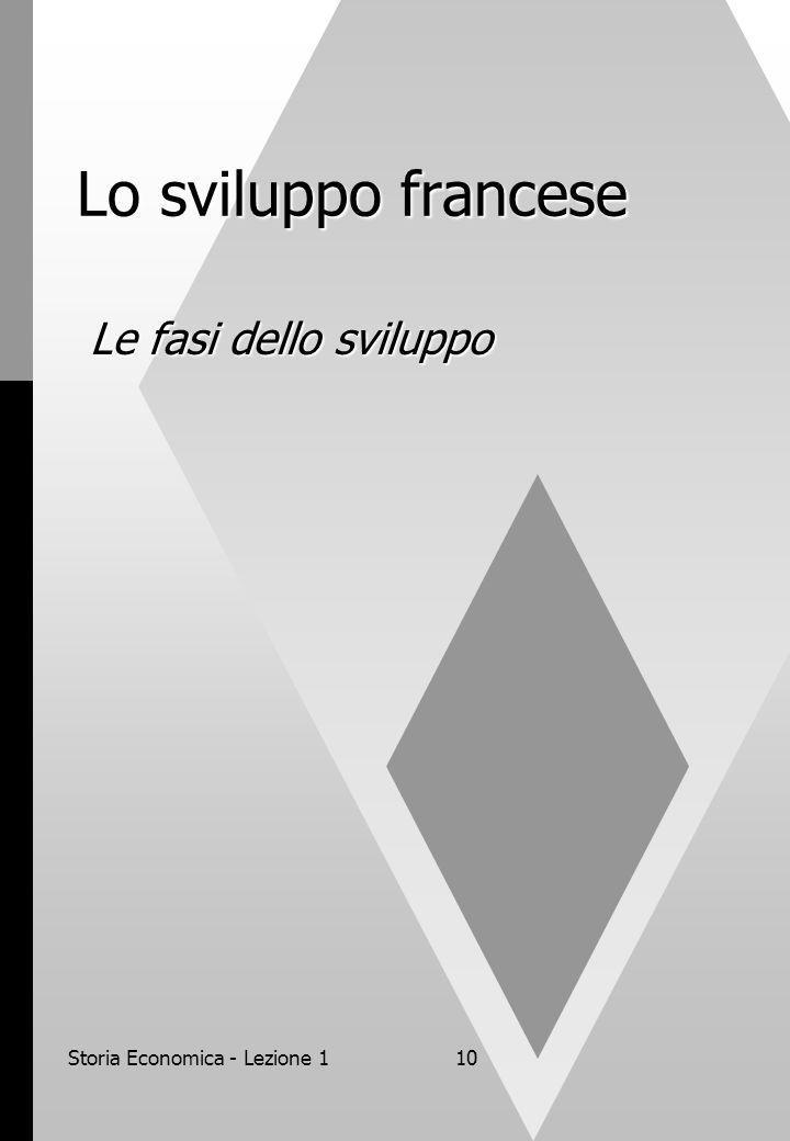 Storia Economica - Lezione 110 Lo sviluppo francese Le fasi dello sviluppo