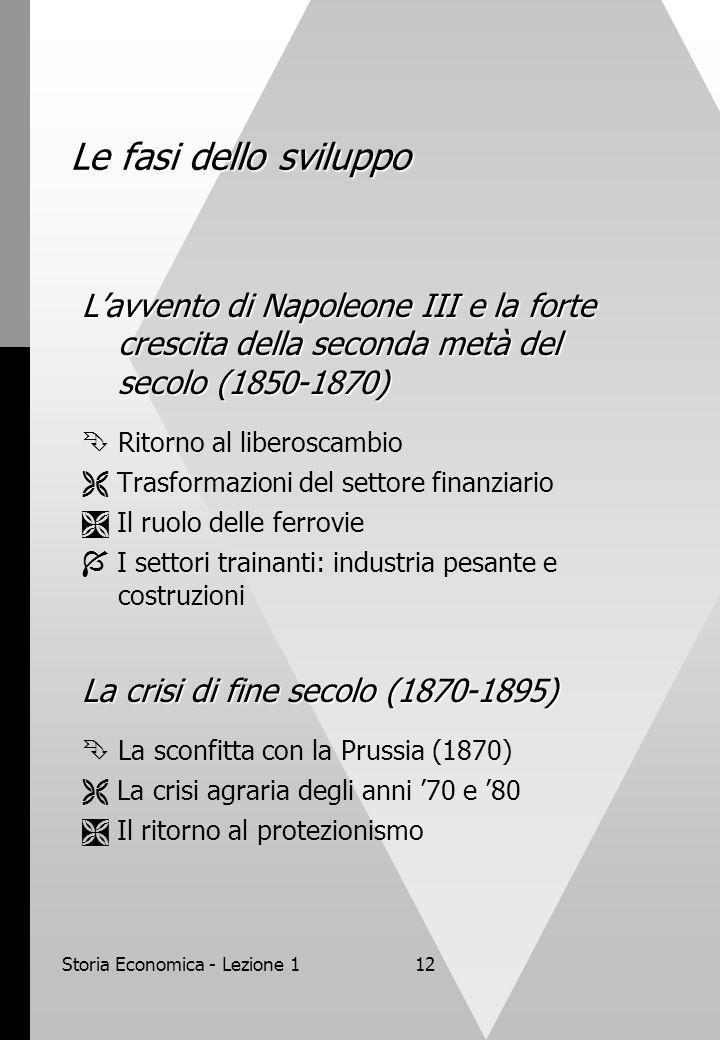 Storia Economica - Lezione 112 Le fasi dello sviluppo Lavvento di Napoleone III e la forte crescita della seconda metà del secolo (1850-1870) Ritorno