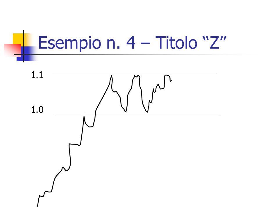 Esempio n. 4 – Titolo Z 1.0 1.1