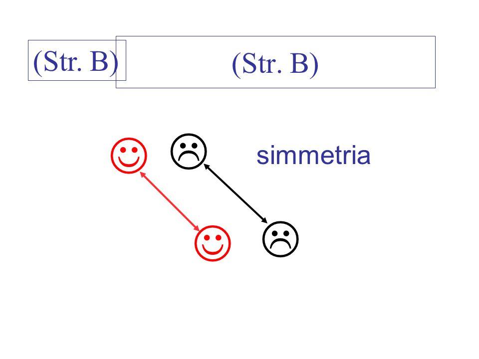 (Str. B) complementarità Ins ruolo emozione genere