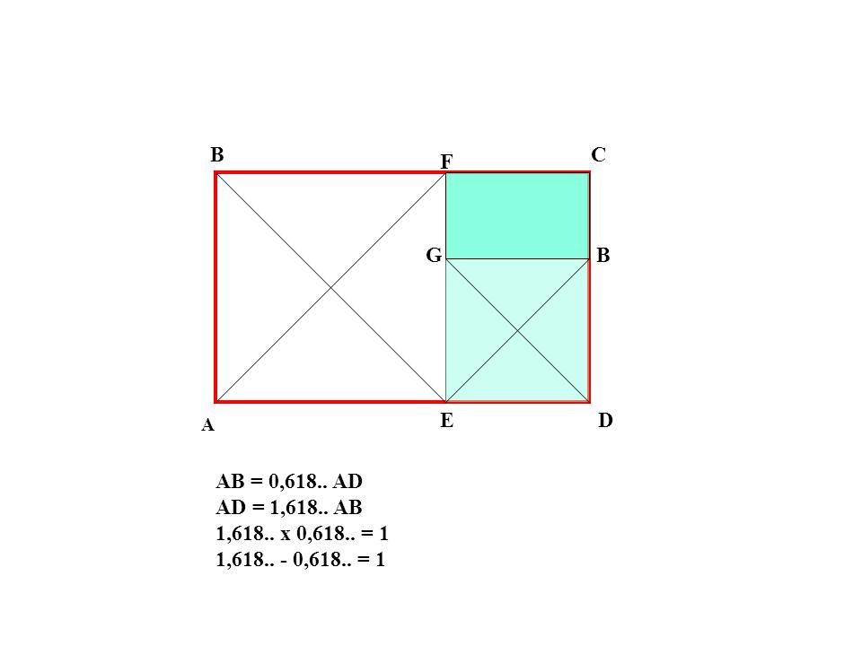 A F ED CB BG AB = 0,618.. AD AD = 1,618.. AB 1,618.. x 0,618.. = 1 1,618.. - 0,618.. = 1