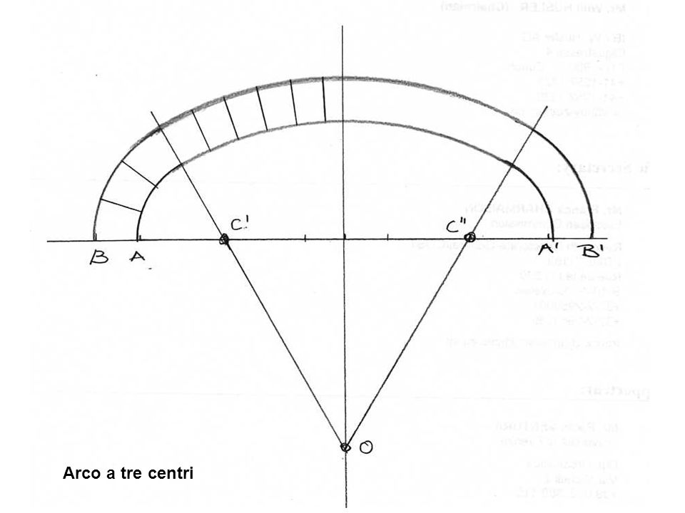 Arco a tre centri