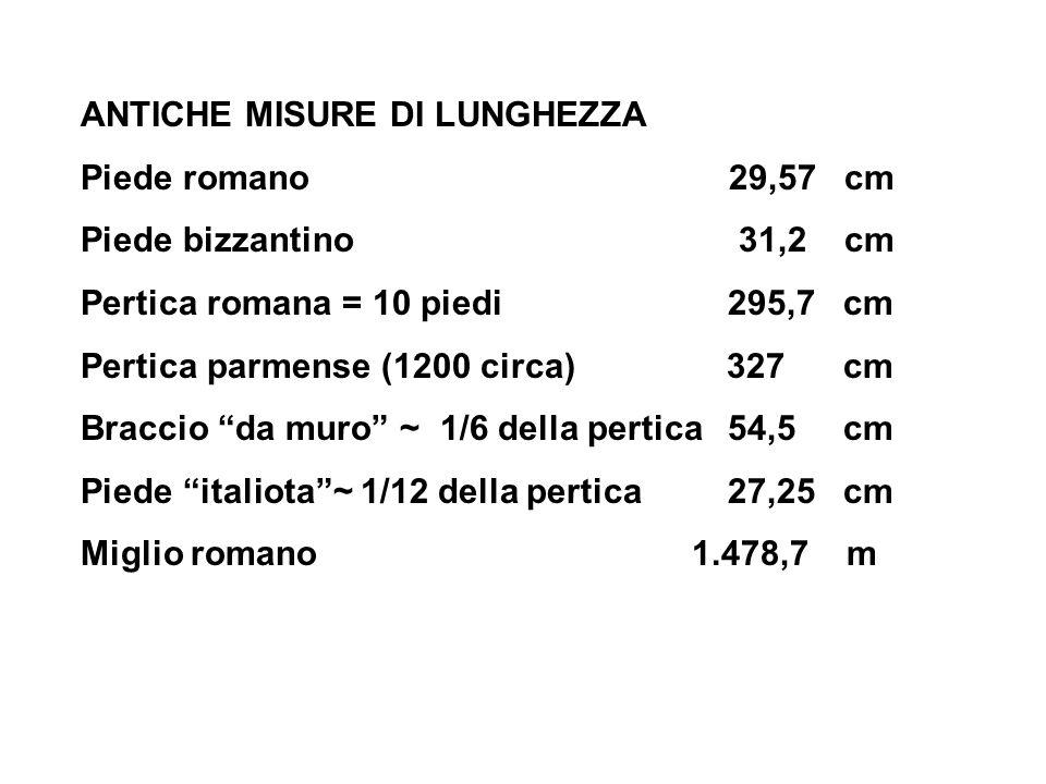 ANTICHE MISURE DI LUNGHEZZA Piede romano 29,57 cm Piede bizzantino 31,2 cm Pertica romana = 10 piedi 295,7 cm Pertica parmense (1200 circa) 327 cm Bra