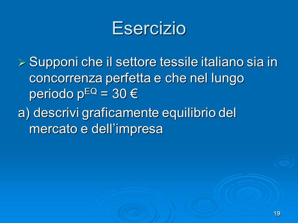 19 Supponi che il settore tessile italiano sia in concorrenza perfetta e che nel lungo periodo p EQ = 30 Supponi che il settore tessile italiano sia i