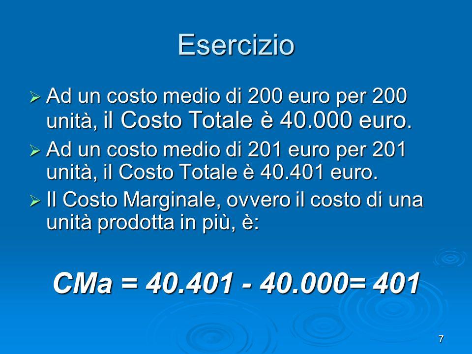 7 Ad un costo medio di 200 euro per 200 unità, il Costo Totale è 40.000 euro. Ad un costo medio di 200 euro per 200 unità, il Costo Totale è 40.000 eu