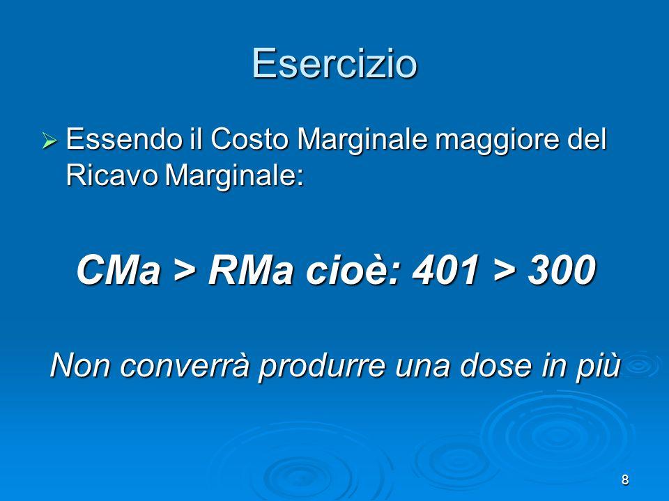 19 Supponi che il settore tessile italiano sia in concorrenza perfetta e che nel lungo periodo p EQ = 30 Supponi che il settore tessile italiano sia in concorrenza perfetta e che nel lungo periodo p EQ = 30 a) descrivi graficamente equilibrio del mercato e dellimpresa Esercizio