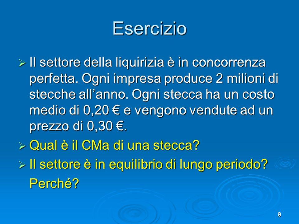 10 In un mercato in concorrenza perfetta il Costo Marginale è uguale al Prezzo, ovvero è uguale al Ricavo Marginale per limpresa.