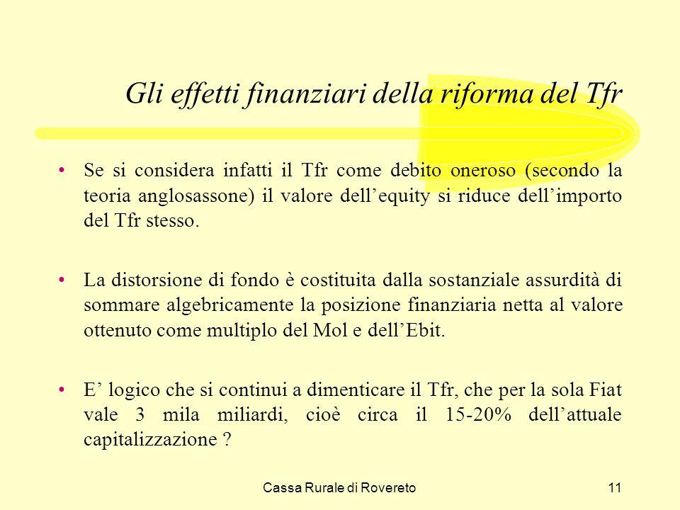 Cassa Rurale di Rovereto11 Gli effetti finanziari della riforma del Tfr Se si considera infatti il Tfr come debito oneroso (secondo la teoria anglosassone) il valore dellequity si riduce dellimporto del Tfr stesso.