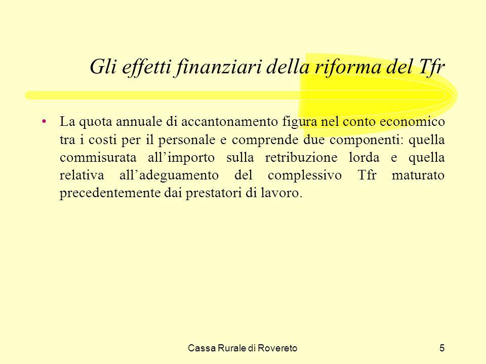 Cassa Rurale di Rovereto16 Gli effetti finanziari della riforma del Tfr Tfr e struttura finanziaria -> Tfr / debito vs banche a mlt – 1996 Energia, gas acqua 46,9 % Trasporti 29,6 % Edilizia 63,0 % Commercio 90,8 % Trasformazione ind.