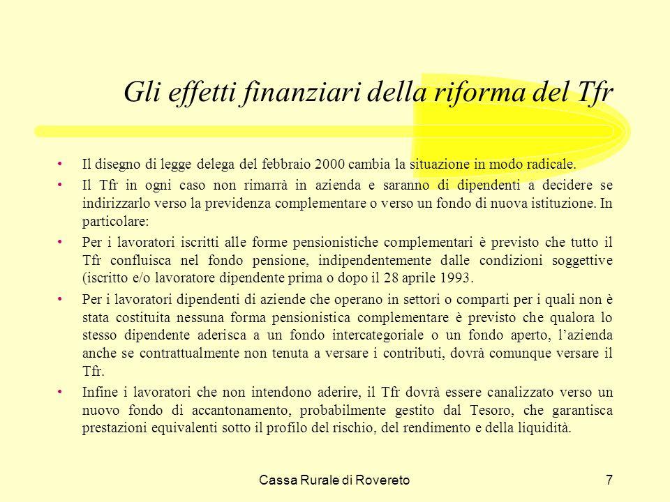 Cassa Rurale di Rovereto8 Gli effetti finanziari della riforma del Tfr Il finanziamento Tfr è storicamente in aumento progressivo: Accantonamento Tfr / Utilizzo Tfr 19941,1 19951,4 19961,1