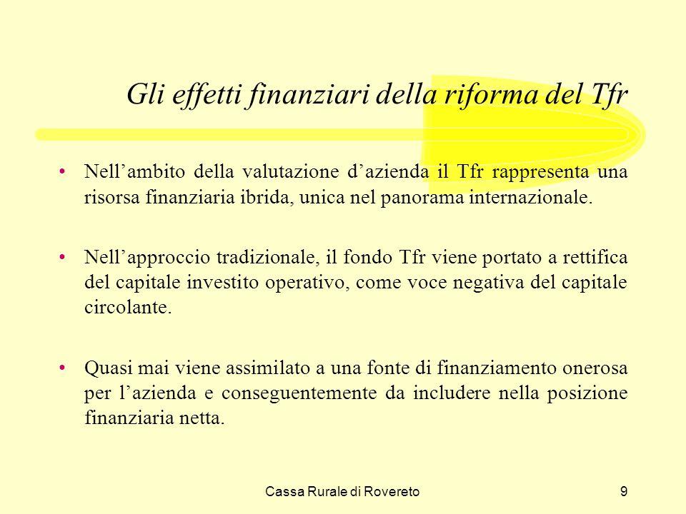 Cassa Rurale di Rovereto9 Gli effetti finanziari della riforma del Tfr Nellambito della valutazione dazienda il Tfr rappresenta una risorsa finanziaria ibrida, unica nel panorama internazionale.